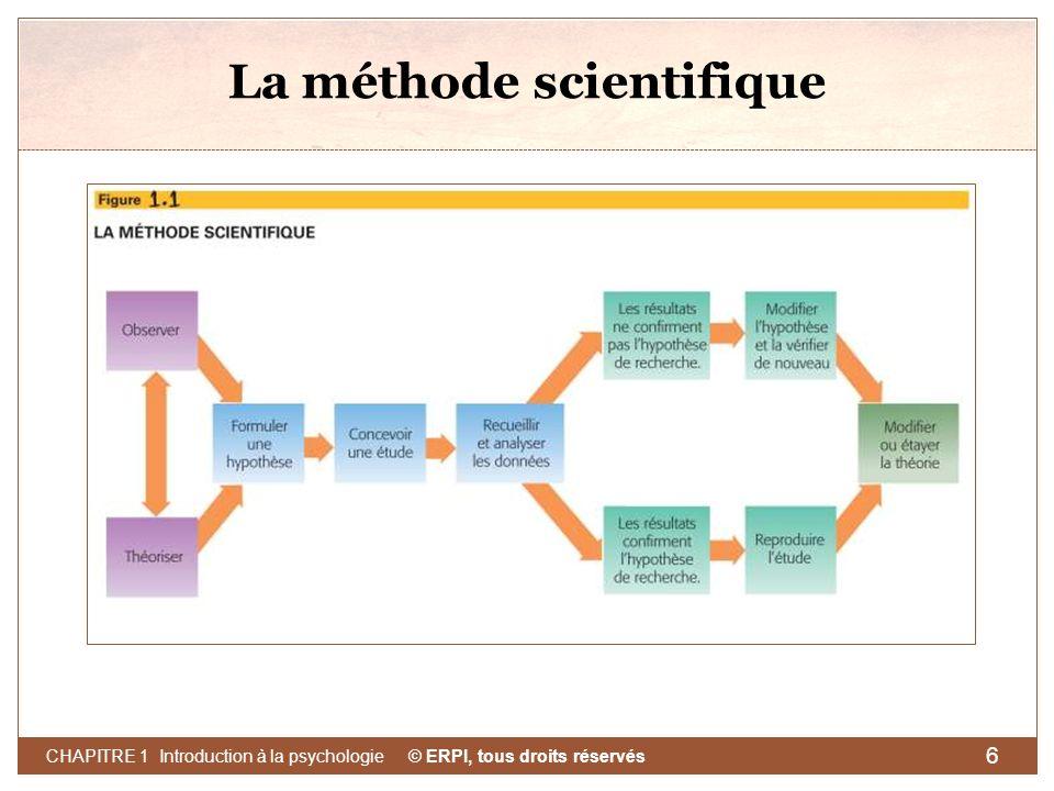© ERPI, tous droits réservés CHAPITRE 1 Introduction à la psychologie 6 La méthode scientifique