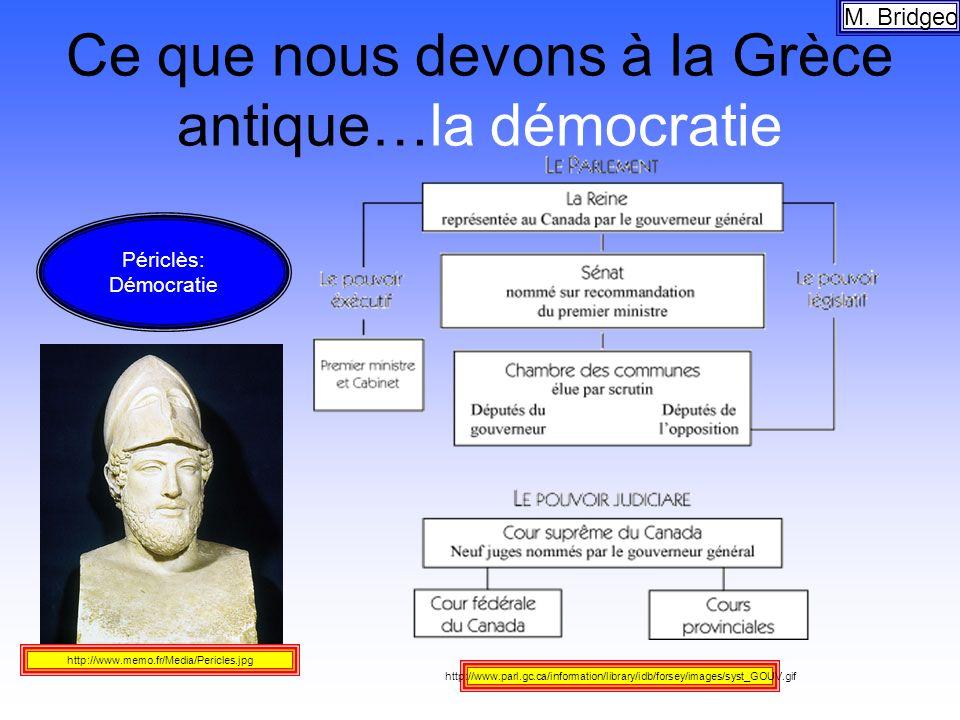 Ce que nous devons à la Grèce antique…la démocratie M. Bridgeo http://www.parl.gc.ca/information/library/idb/forsey/images/syst_GOUV.gif http://www.me