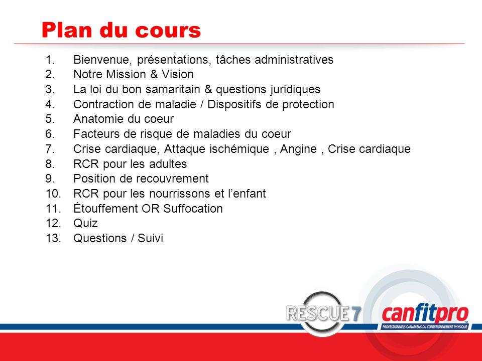CPR Course Level 1 Vérifier létat de conscience Parler fort ou crier Ça va.