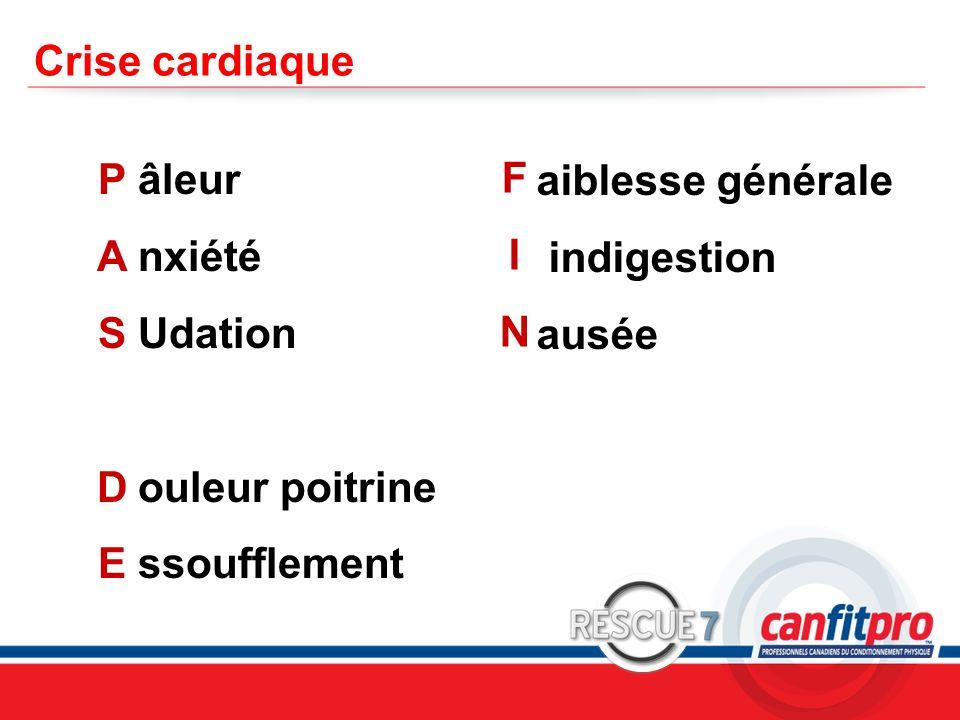 CPR Course Level 1 Crise cardiaque PASDEPASDE âleur nxiété Udation ouleur poitrine ssoufflement FINFIN aiblesse générale indigestion ausée