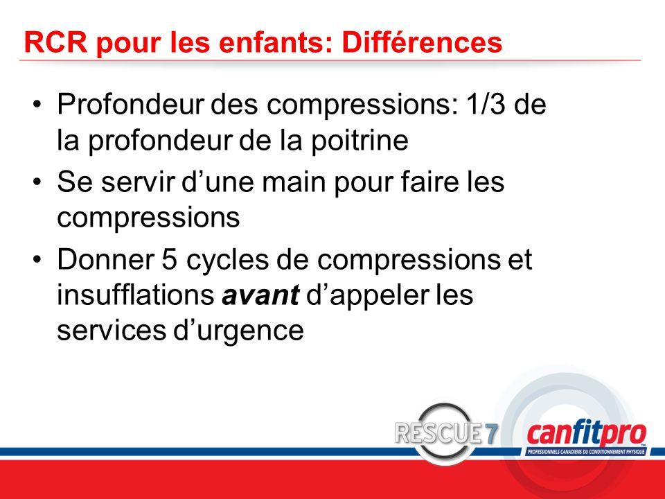 CPR Course Level 1 RCR pour les enfants: Différences Profondeur des compressions: 1/3 de la profondeur de la poitrine Se servir dune main pour faire l