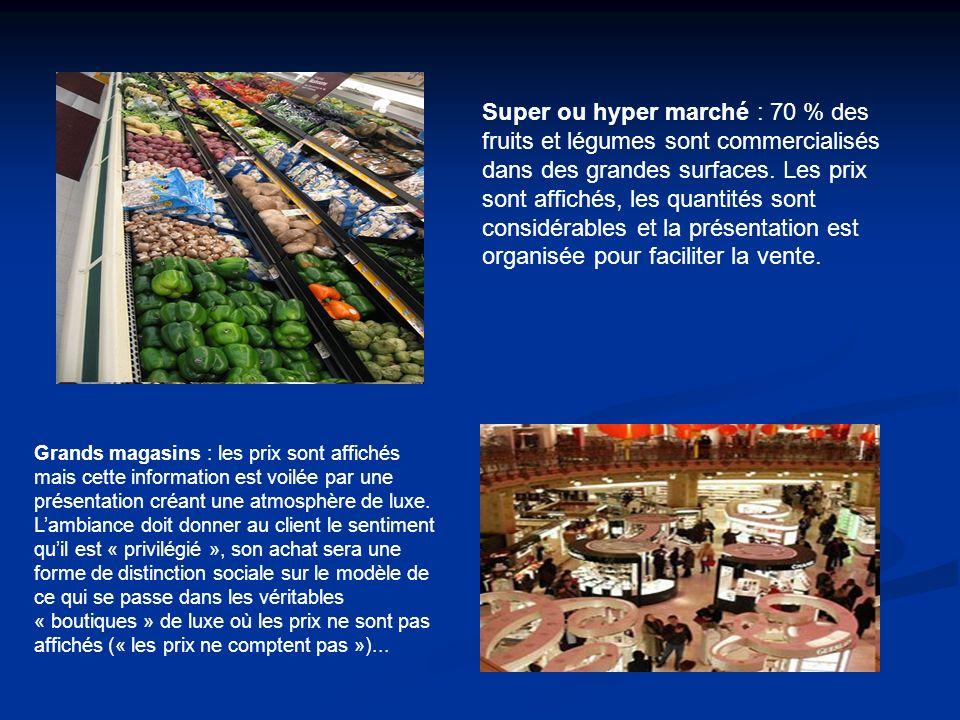Grands magasins : les prix sont affichés mais cette information est voilée par une présentation créant une atmosphère de luxe. Lambiance doit donner a