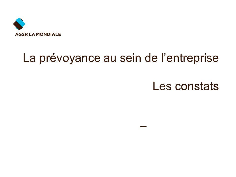 09/12/2009 34/48 La portabilité des droits de Prévoyance - Santé 3.