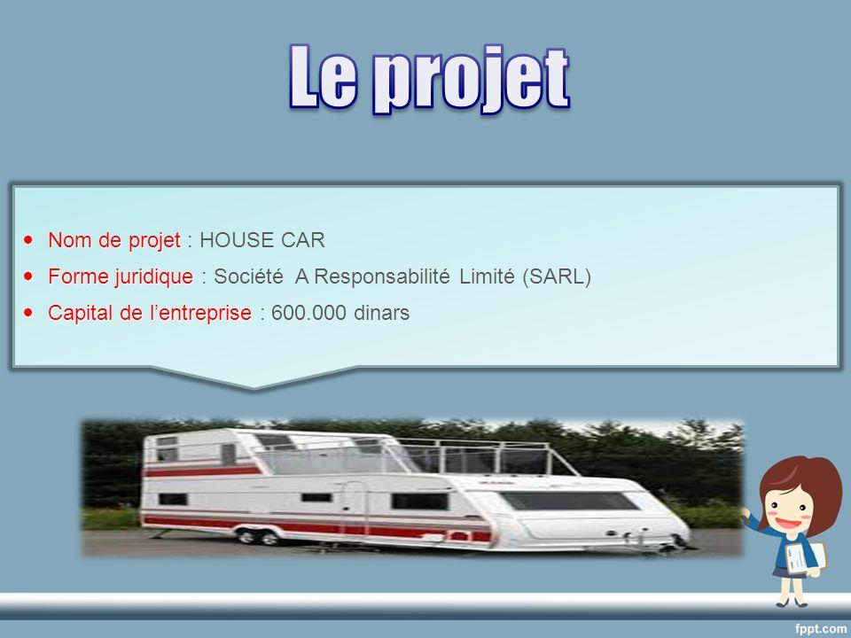 Nom de projet Nom de projet : HOUSE CAR Forme juridique Forme juridique : Société A Responsabilité Limité (SARL) Capital de lentreprise Capital de len