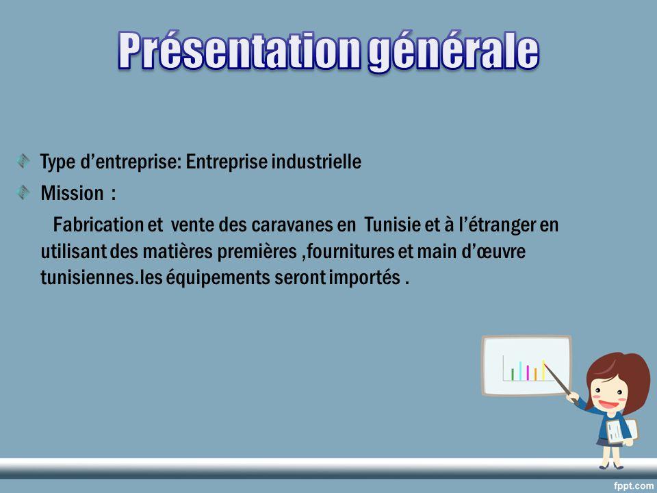 Type dentreprise: Entreprise industrielle Mission : Fabrication et vente des caravanes en Tunisie et à létranger en utilisant des matières premières,f