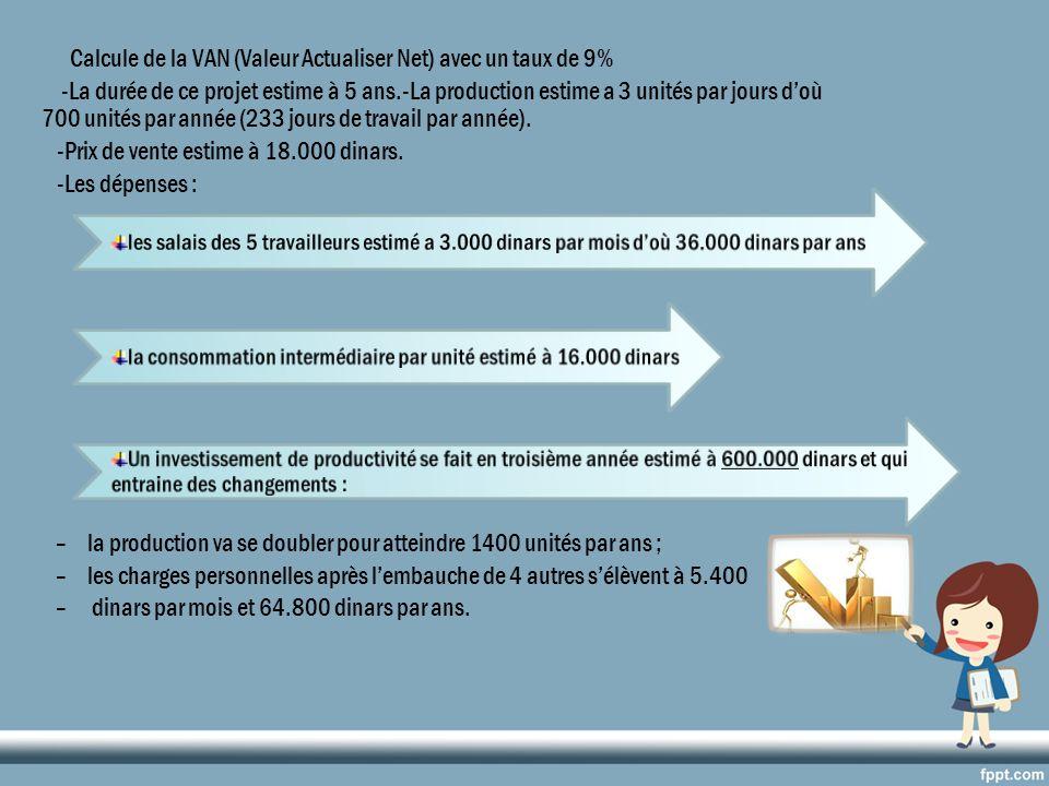 Calcule de la VAN (Valeur Actualiser Net) avec un taux de 9% -La durée de ce projet estime à 5 ans.-La production estime a 3 unités par jours doù 700