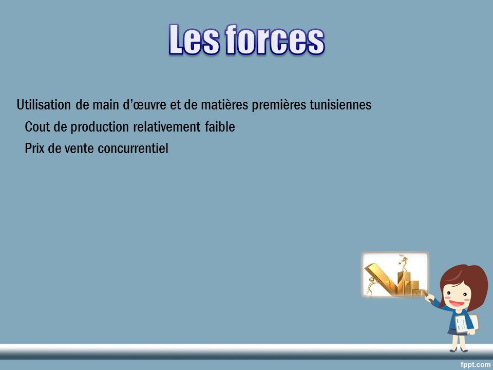Utilisation de main dœuvre et de matières premières tunisiennes Cout de production relativement faible Prix de vente concurrentiel