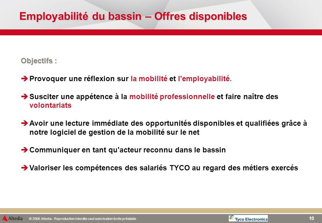 © 2008 Altedia - Reproduction interdite sauf autorisation écrite préalable 10 Objectifs : Provoquer une réflexion sur la mobilité et l'employabilité.