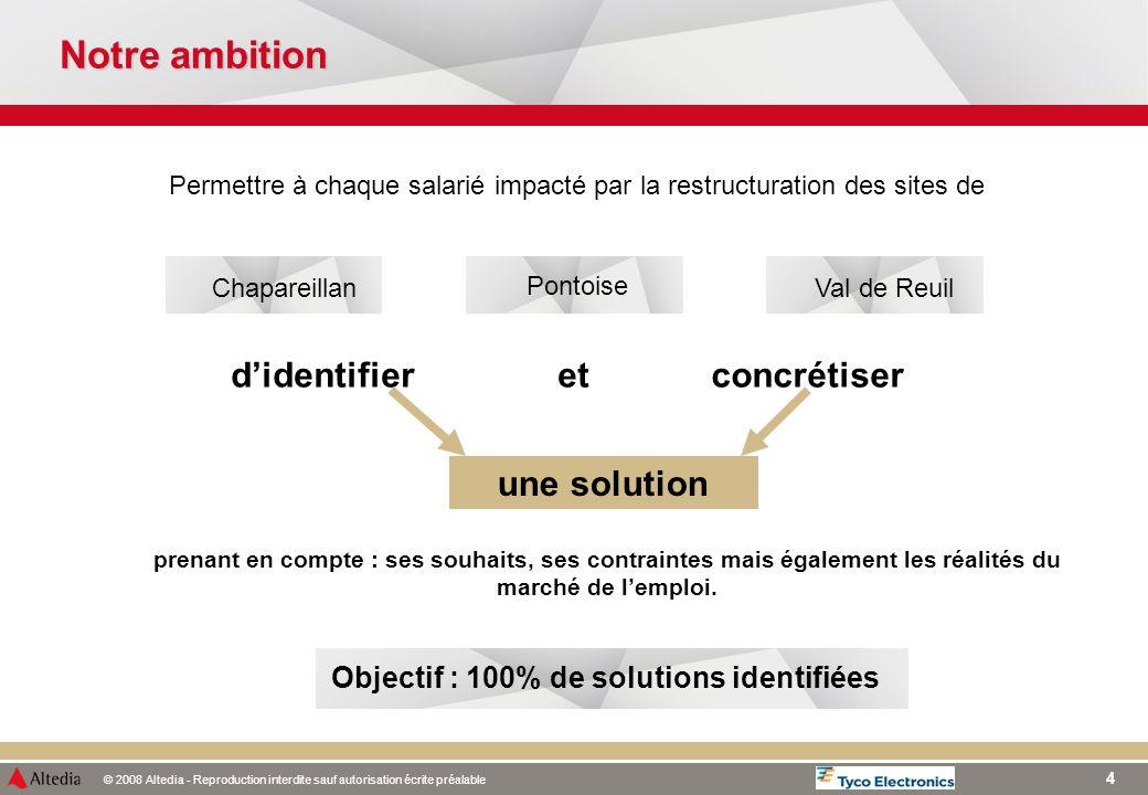 © 2008 Altedia - Reproduction interdite sauf autorisation écrite préalable 4 Notre ambition Permettre à chaque salarié impacté par la restructuration