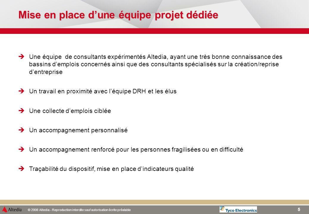 © 2008 Altedia - Reproduction interdite sauf autorisation écrite préalable 5 Mise en place dune équipe projet dédiée Une équipe de consultants expérim