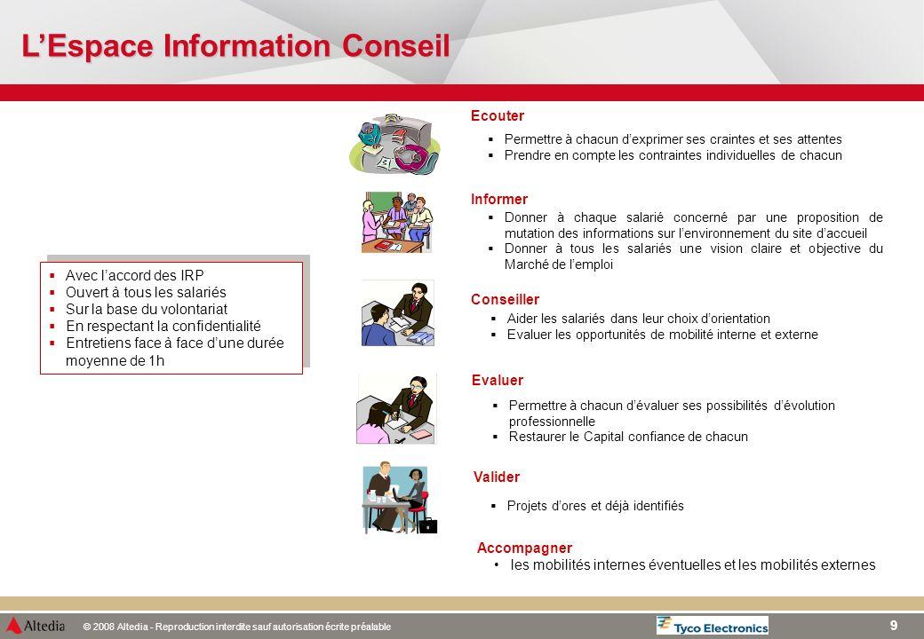 © 2008 Altedia - Reproduction interdite sauf autorisation écrite préalable 10 Objectifs : Provoquer une réflexion sur la mobilité et l employabilité.