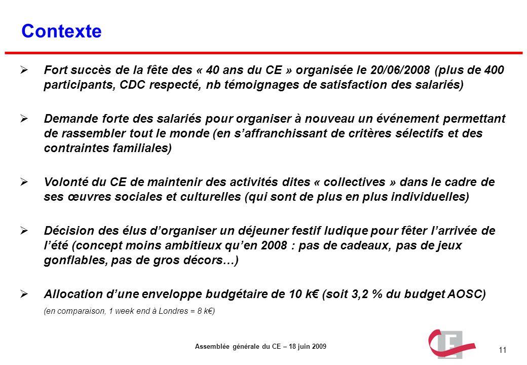 11 Assemblée générale du CE – 18 juin 2009 Contexte Fort succès de la fête des « 40 ans du CE » organisée le 20/06/2008 (plus de 400 participants, CDC