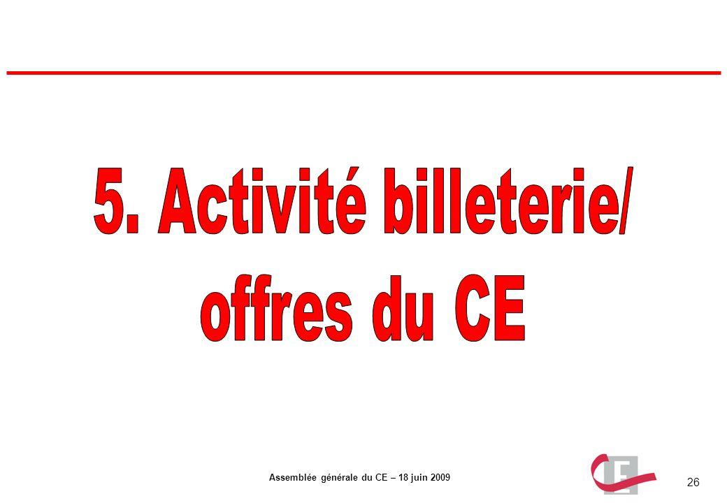 26 Assemblée générale du CE – 18 juin 2009