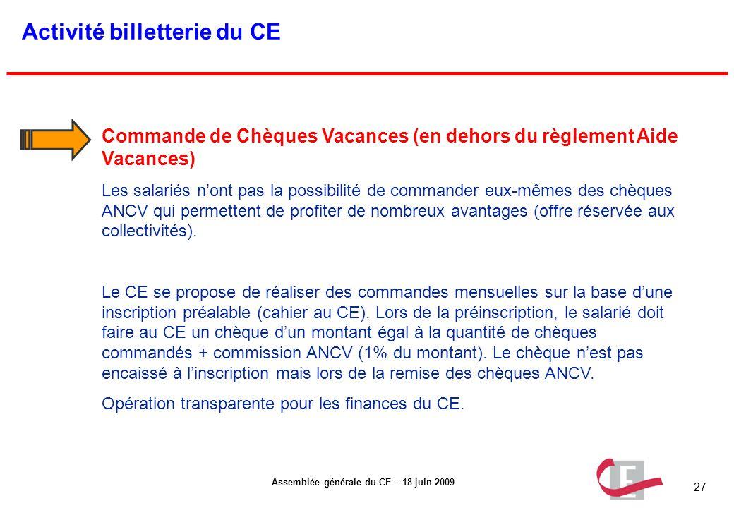 27 Assemblée générale du CE – 18 juin 2009 Activité billetterie du CE Commande de Chèques Vacances (en dehors du règlement Aide Vacances) Les salariés