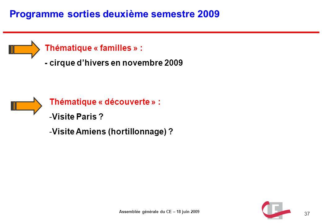 37 Assemblée générale du CE – 18 juin 2009 Programme sorties deuxième semestre 2009 Thématique « familles » : - cirque dhivers en novembre 2009 Thémat