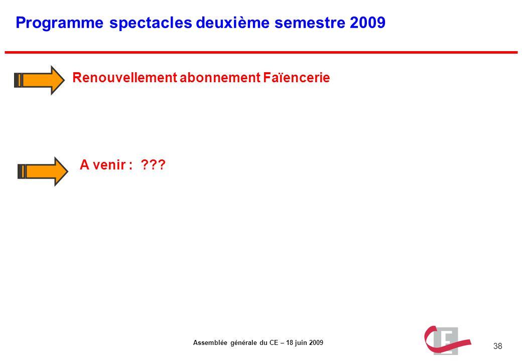 38 Assemblée générale du CE – 18 juin 2009 Programme spectacles deuxième semestre 2009 Renouvellement abonnement Faïencerie A venir : ???