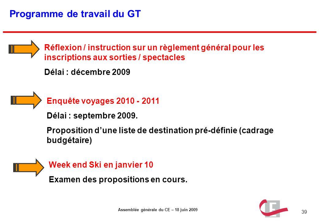 39 Assemblée générale du CE – 18 juin 2009 Programme de travail du GT Réflexion / instruction sur un règlement général pour les inscriptions aux sorti