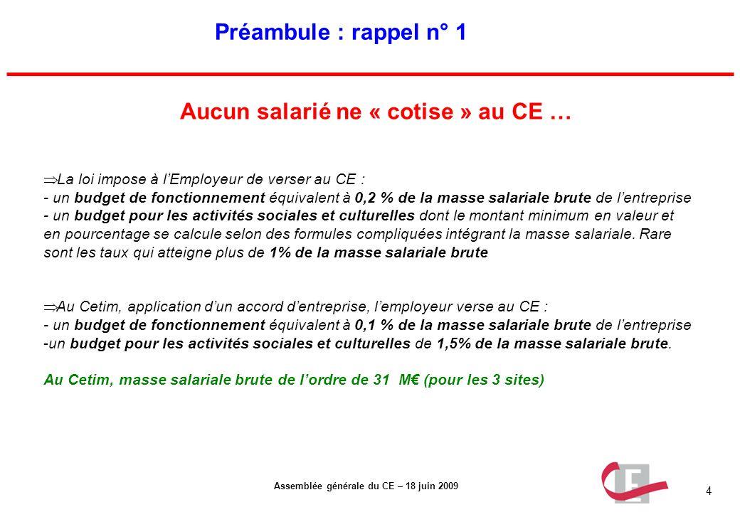 4 Préambule : rappel n° 1 Aucun salarié ne « cotise » au CE … La loi impose à lEmployeur de verser au CE : - un budget de fonctionnement équivalent à