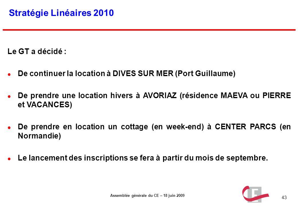 43 Assemblée générale du CE – 18 juin 2009 Stratégie Linéaires 2010 Le GT a décidé : l De continuer la location à DIVES SUR MER (Port Guillaume) l De