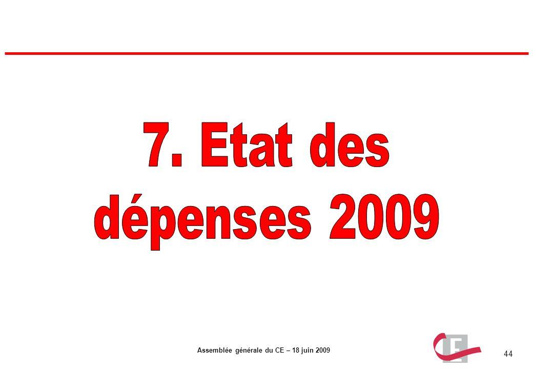 44 Assemblée générale du CE – 18 juin 2009