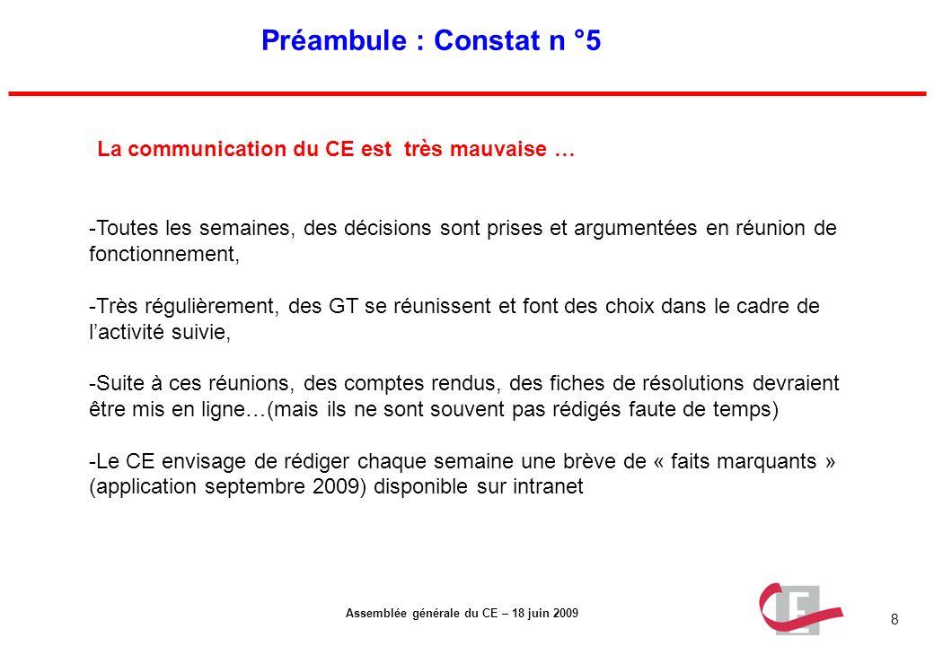 8 Assemblée générale du CE – 18 juin 2009 Préambule : Constat n °5 La communication du CE est très mauvaise … -Toutes les semaines, des décisions sont