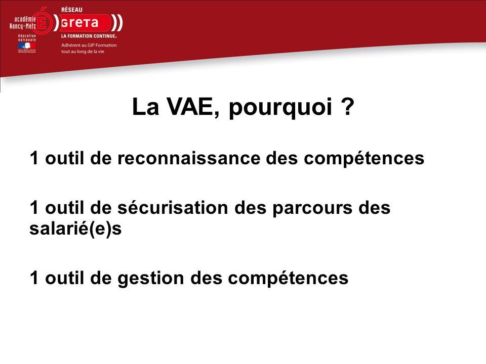 Une expérience VALIDATION POSSIBLE Un diplôme existant Toute expérience ne vaut pas un diplôme, une validation est possible si elle correspond au référentiel du diplôme