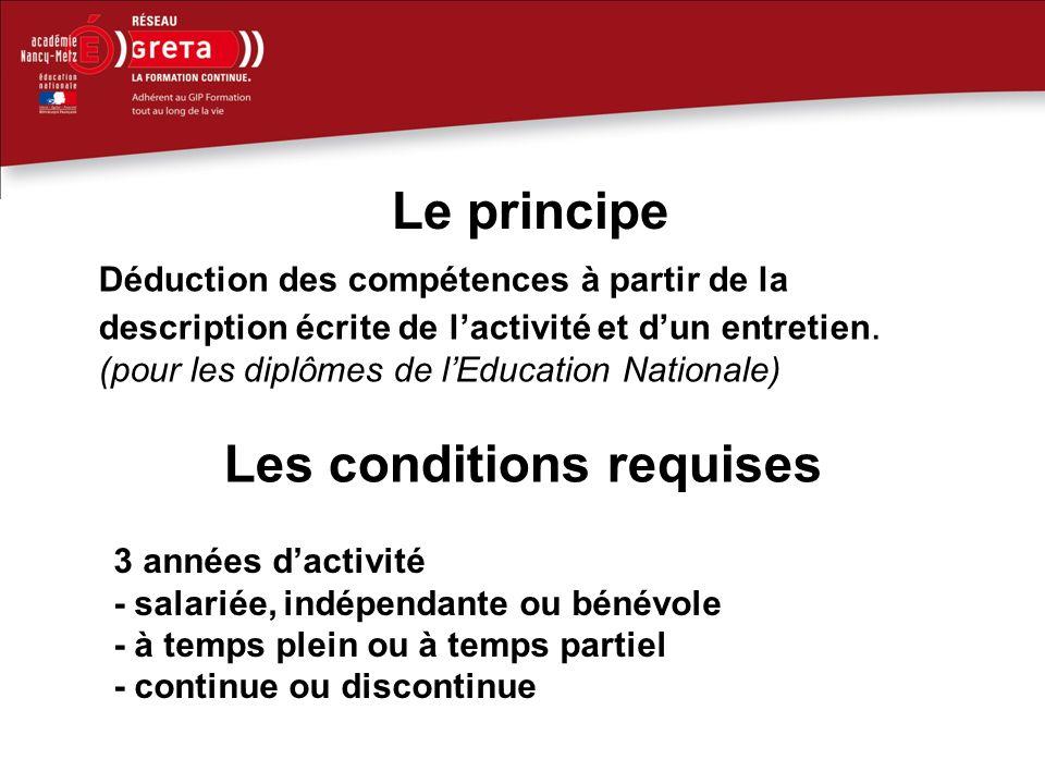 Le principe Déduction des compétences à partir de la description écrite de lactivité et dun entretien.