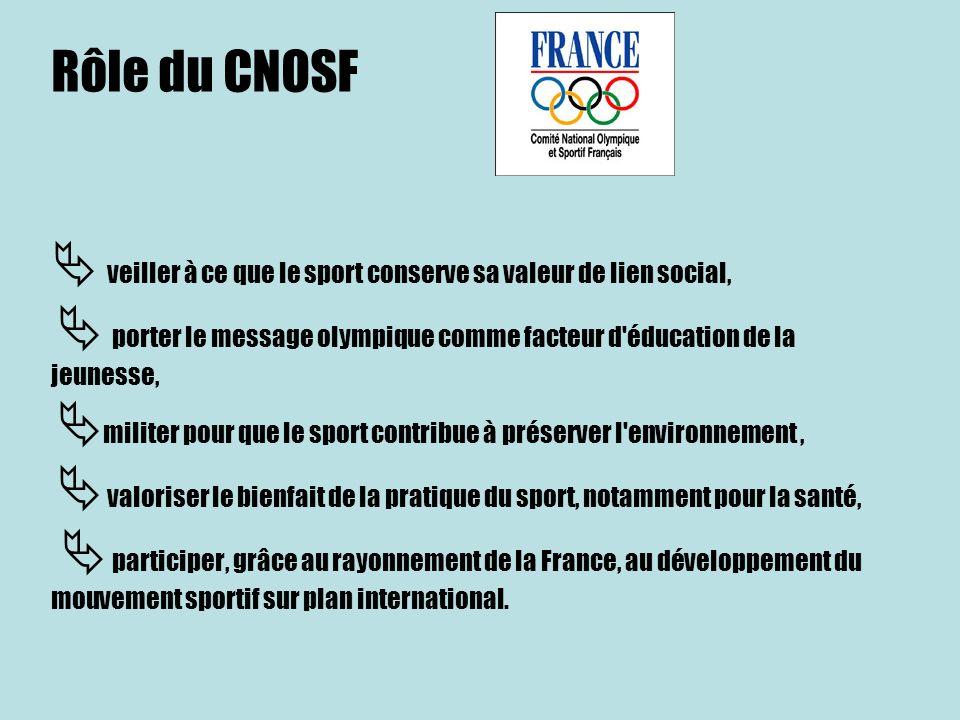 Rôle du CNOSF veiller à ce que le sport conserve sa valeur de lien social, porter le message olympique comme facteur d'éducation de la jeunesse, milit