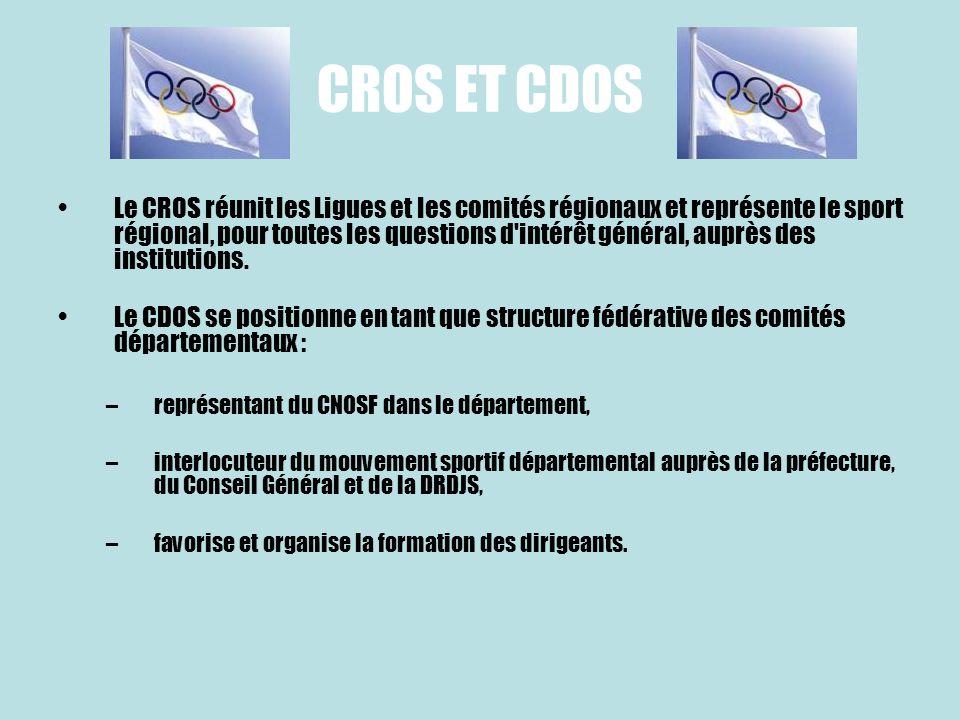 CROS ET CDOS Le CROS réunit les Ligues et les comités régionaux et représente le sport régional, pour toutes les questions d'intérêt général, auprès d