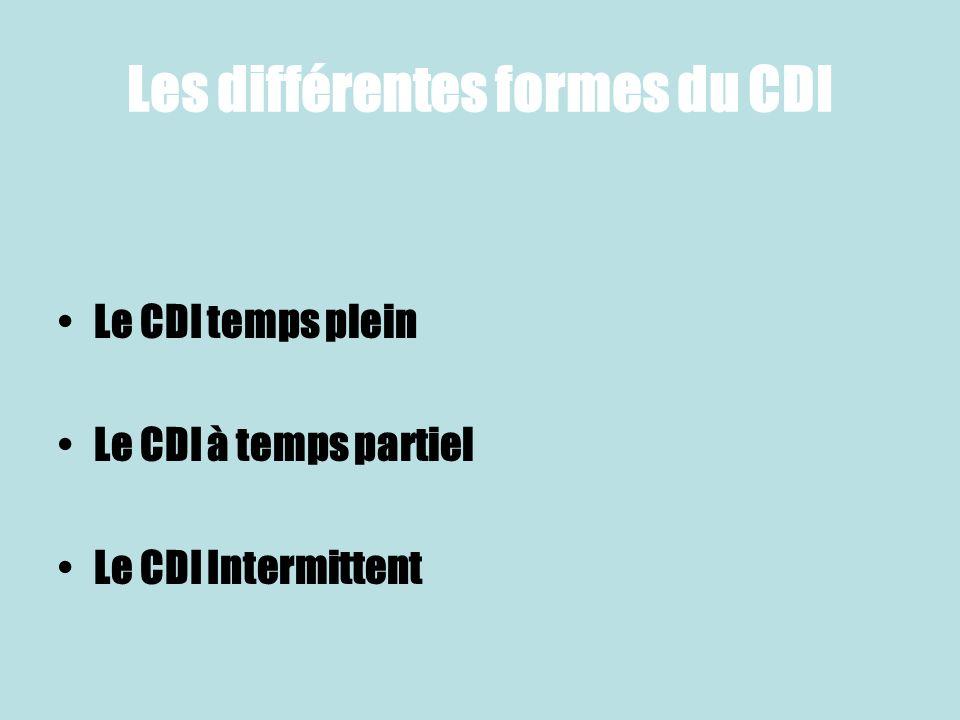 Les différentes formes du CDI Le CDI temps plein Le CDI à temps partiel Le CDI Intermittent