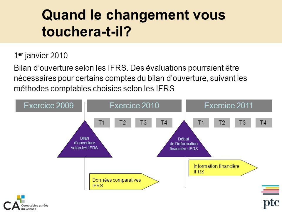 Quand le changement vous touchera-t-il.1 er janvier 2010 Bilan douverture selon les IFRS.