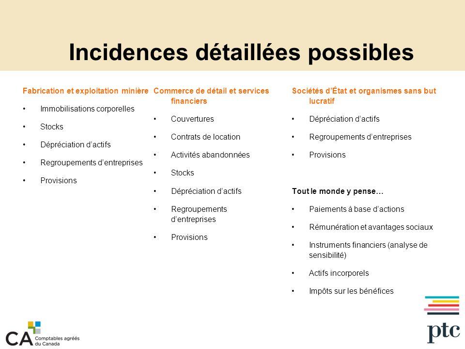 À prendre en considération Ratios financiers/clauses restrictives sur lesquels les IFRS sont susceptibles davoir une incidence Informations à fournir –Risque de liquidité – analyse des échéances –Risque de marché – analyse de sensibilité –Effet sur le résultat et les capitaux propres si un changement raisonnablement possible de la variable de risque pertinente se produit Les informations financières doivent saccompagner de données.