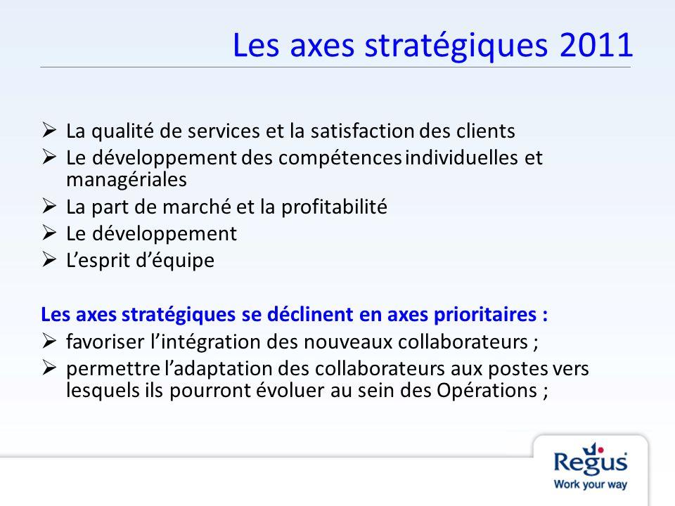 Les axes stratégiques 2011 La qualité de services et la satisfaction des clients Le développement des compétences individuelles et managériales La par