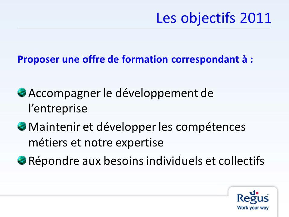 Les objectifs 2011 Proposer une offre de formation correspondant à : Accompagner le développement de lentreprise Maintenir et développer les compétenc