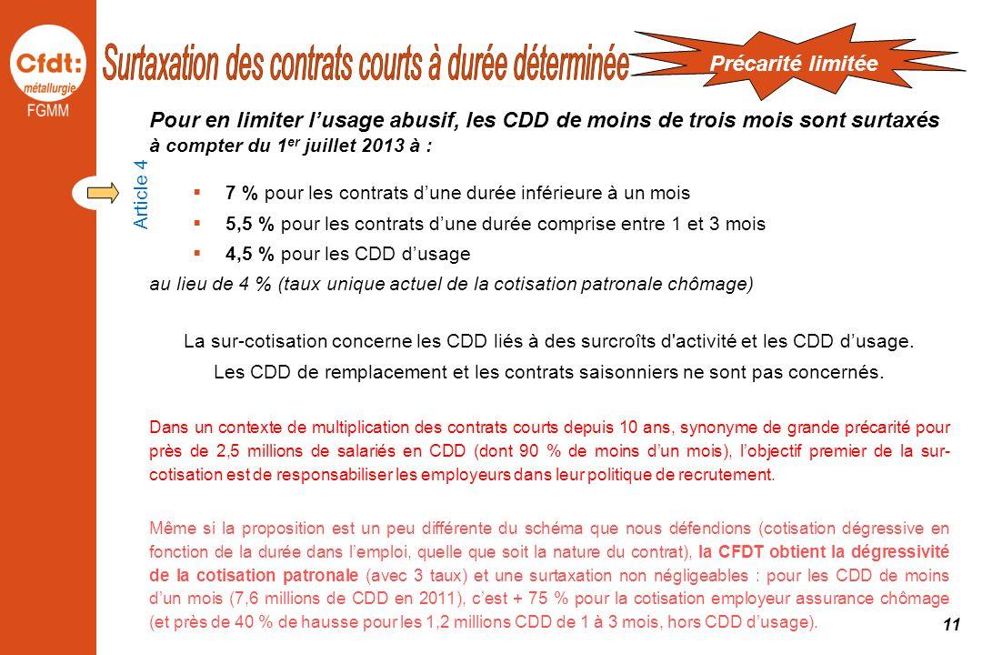 Pour en limiter lusage abusif, les CDD de moins de trois mois sont surtaxés à compter du 1 er juillet 2013 à : 7 % pour les contrats dune durée inféri