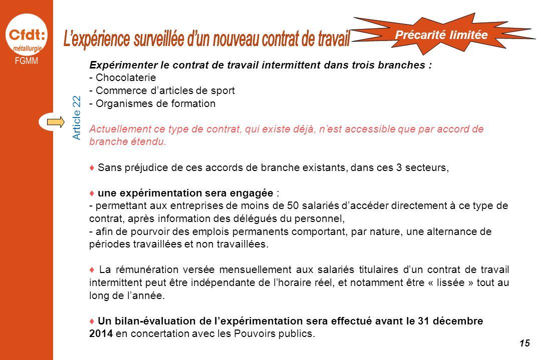 Expérimenter le contrat de travail intermittent dans trois branches : - Chocolaterie - Commerce darticles de sport - Organismes de formation Actuellem