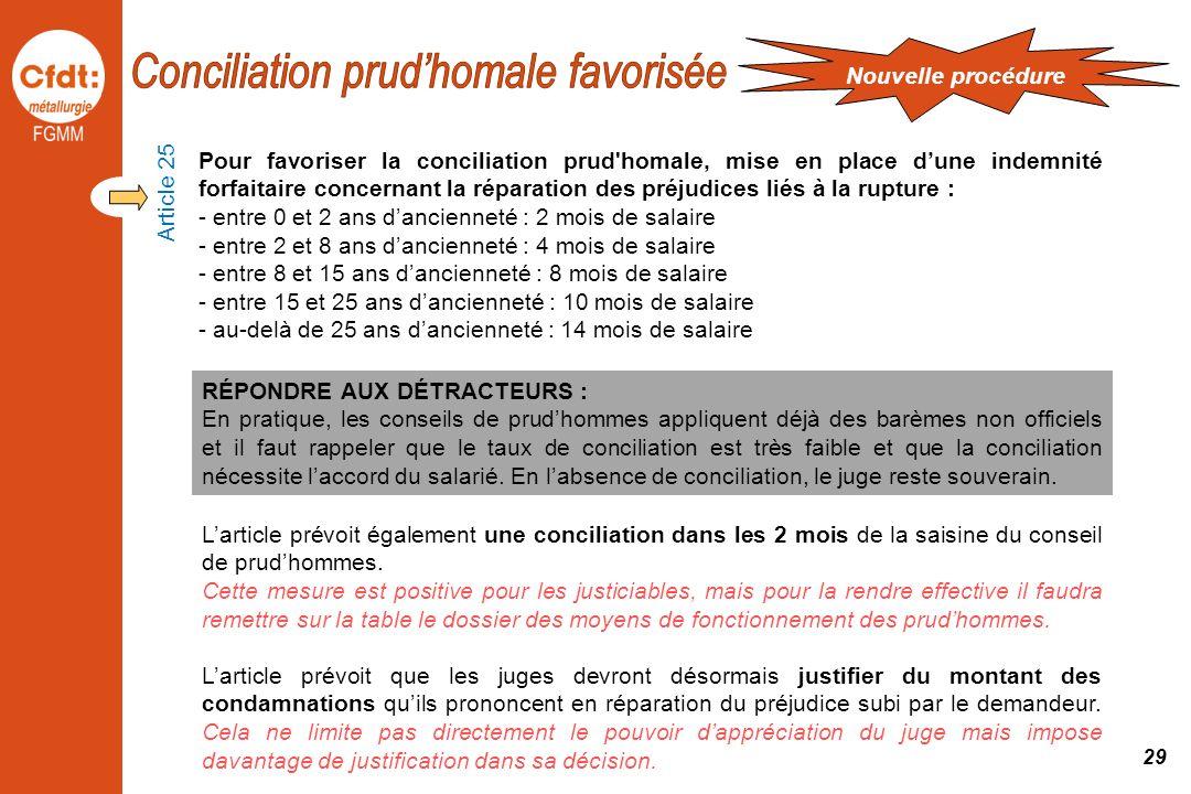 Pour favoriser la conciliation prud'homale, mise en place dune indemnité forfaitaire concernant la réparation des préjudices liés à la rupture : - ent
