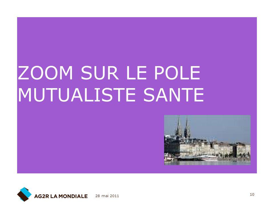 28 mai 2011 10 ZOOM SUR LE POLE MUTUALISTE SANTE