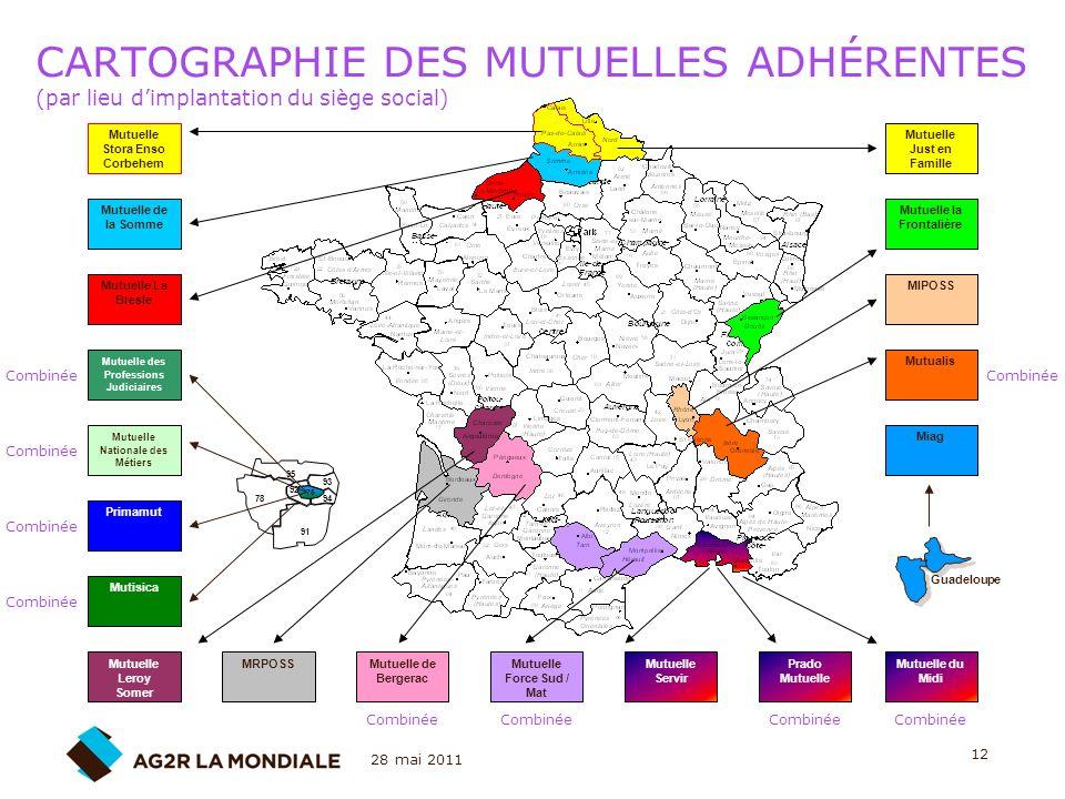 28 mai 2011 12 CARTOGRAPHIE DES MUTUELLES ADHÉRENTES (par lieu dimplantation du siège social) Mutuelle de Bergerac Mutuelle La Bresle Mutuelle de la S