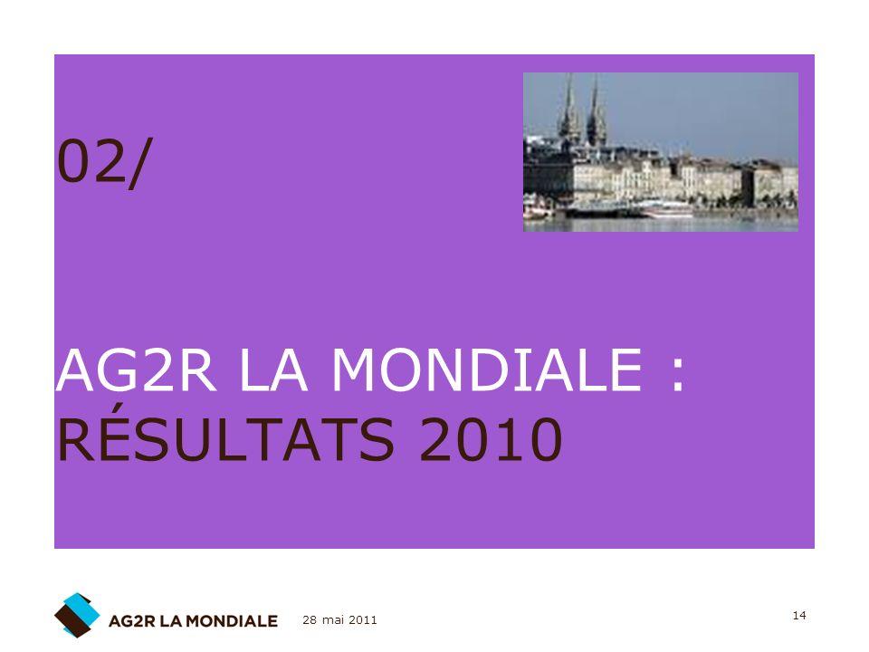 28 mai 2011 14 02/ AG2R LA MONDIALE : RÉSULTATS 2010