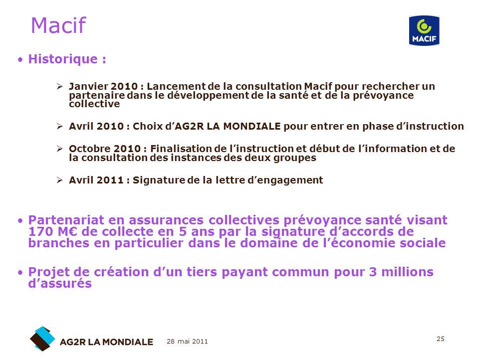 28 mai 2011 25 Macif Historique : Janvier 2010 : Lancement de la consultation Macif pour rechercher un partenaire dans le développement de la santé et