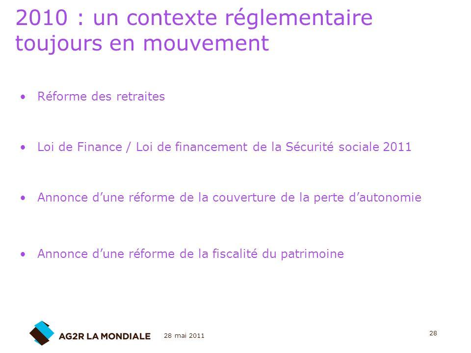 28 mai 2011 28 2010 : un contexte réglementaire toujours en mouvement Réforme des retraites Loi de Finance / Loi de financement de la Sécurité sociale