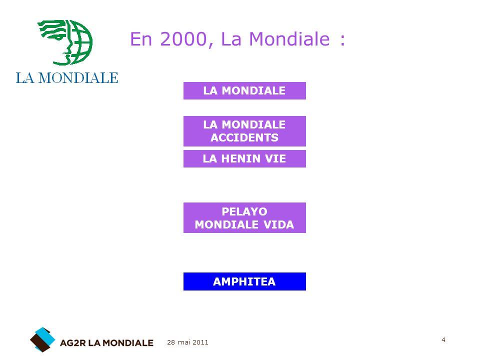 28 mai 2011 4 En 2000, La Mondiale : LA MONDIALE LA MONDIALE ACCIDENTS LA HENIN VIE PELAYO MONDIALE VIDA AMPHITEA