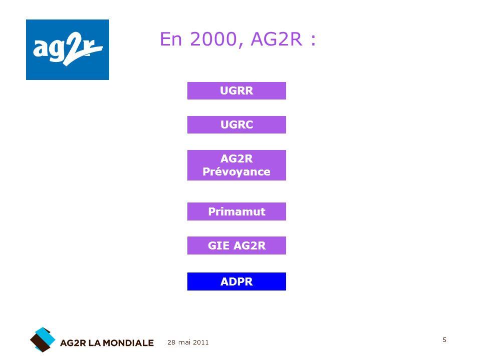 28 mai 2011 5 En 2000, AG2R : UGRR UGRC AG2R Prévoyance Primamut GIE AG2R ADPR