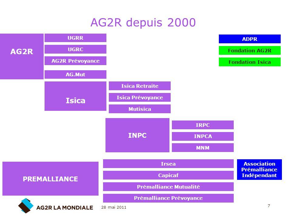 28 mai 2011 7 AG2R depuis 2000 AG2R UGRR UGRC AG2R Prévoyance AG.Mut Isica Isica Retraite Isica Prévoyance Mutisica INPC IRPC INPCA MNM PREMALLIANCE I