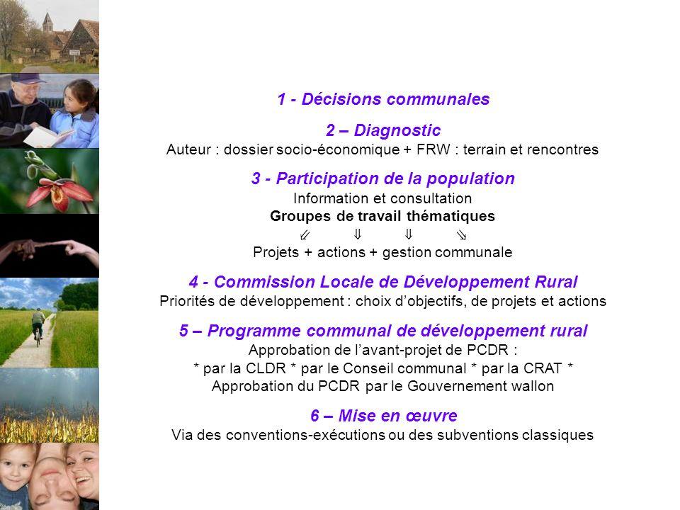 1 - Décisions communales 2 – Diagnostic Auteur : dossier socio-économique + FRW : terrain et rencontres 3 - Participation de la population Information