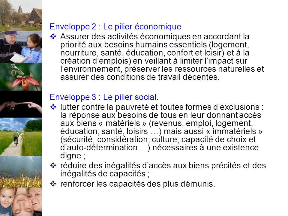 Enveloppe 2 : Le pilier économique Assurer des activités économiques en accordant la priorité aux besoins humains essentiels (logement, nourriture, sa