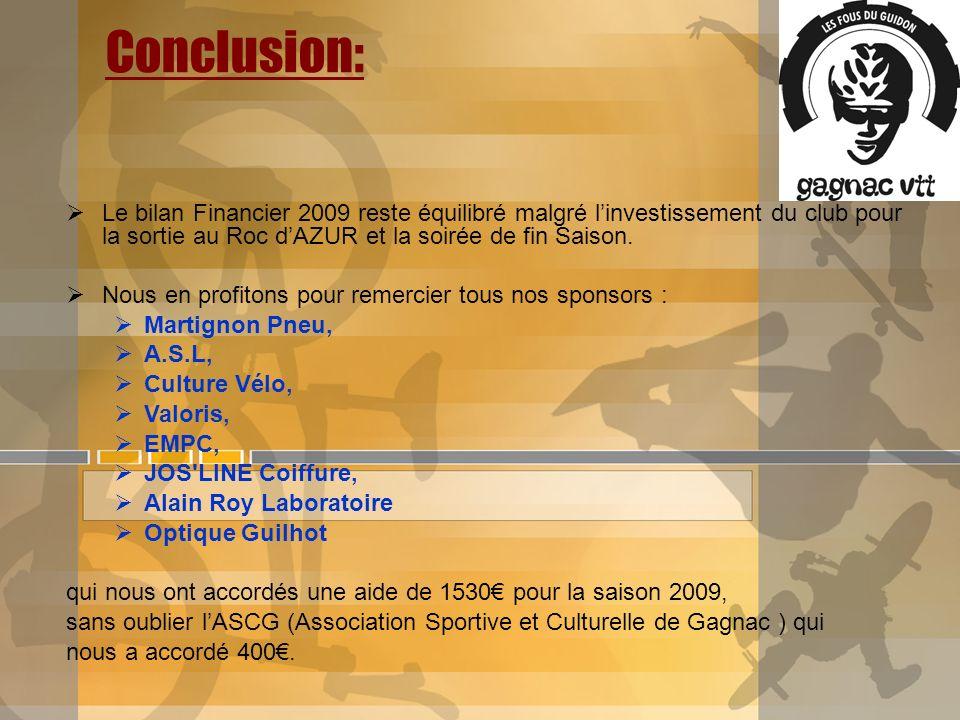 Conclusion: Le bilan Financier 2009 reste équilibré malgré linvestissement du club pour la sortie au Roc dAZUR et la soirée de fin Saison. Nous en pro
