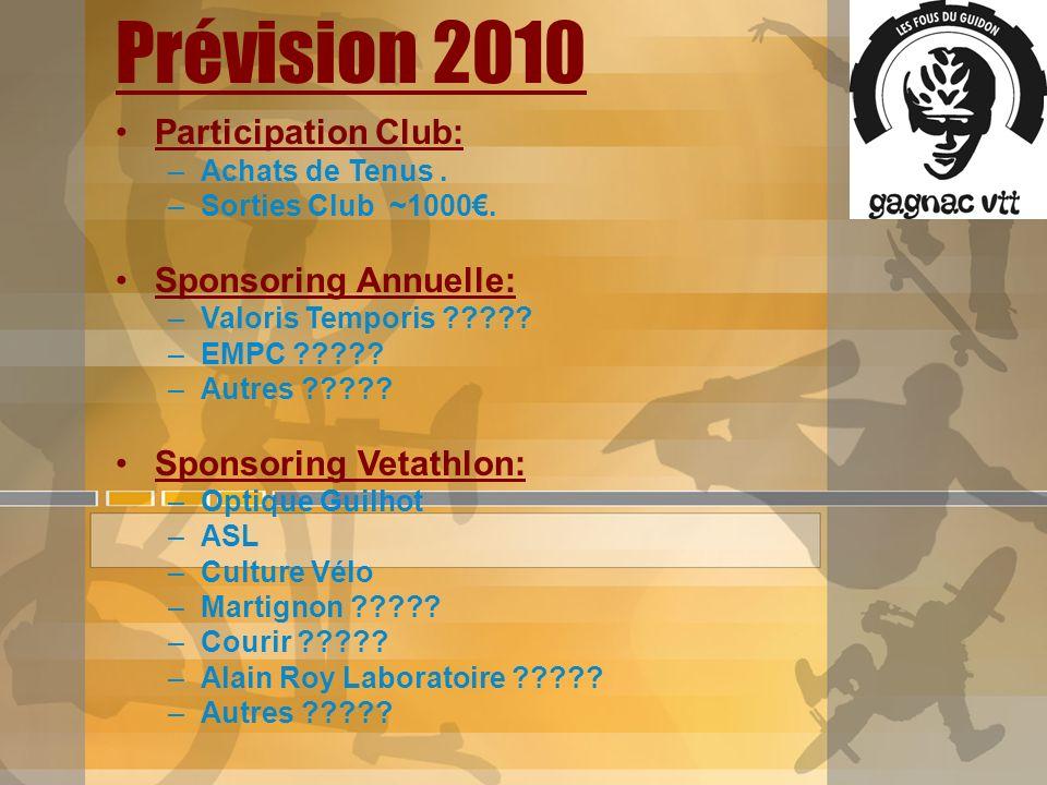 Prévision 2010 Participation Club: –Achats de Tenus. –Sorties Club ~1000. Sponsoring Annuelle: –Valoris Temporis ????? –EMPC ????? –Autres ????? Spons