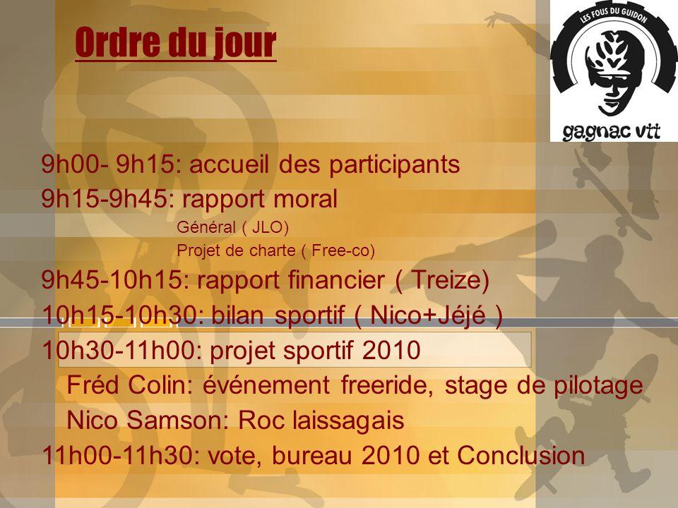 Ordre du jour 9h00- 9h15: accueil des participants 9h15-9h45: rapport moral Général ( JLO) Projet de charte ( Free-co) 9h45-10h15: rapport financier (